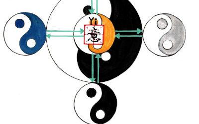 Leave the matrix – Das Meer aller Möglichkeiten und die fünf Säulen der Matrix